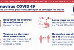 Covid-19 : les mesures prises pour lutter contre la propagation du virus