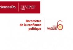 Le CESE soutient le baromètre CEVIPOF de la confiance politique pour la 3ème année consécutive