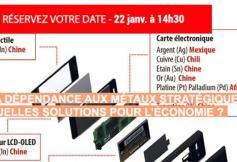 La dépendance aux métaux stratégiques - Séance du 22 janvier 2019