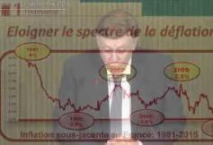 Séance de présentation du Rapport annuel sur l'état de la France en 2015