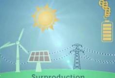 9 juin 2015 : le stockage de l'énergie électrique, une dimension incontournable de la transition énergétique