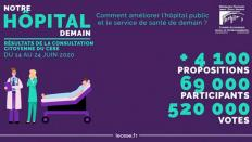 """""""Notre hôpital demain"""" : les résultats de la consultation citoyenne du CESE"""