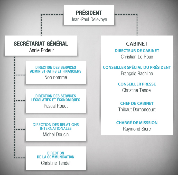 L 39 assembl e cese - Bureau des relations internationales ...